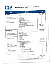 CIP Blog - Task Analysis Example